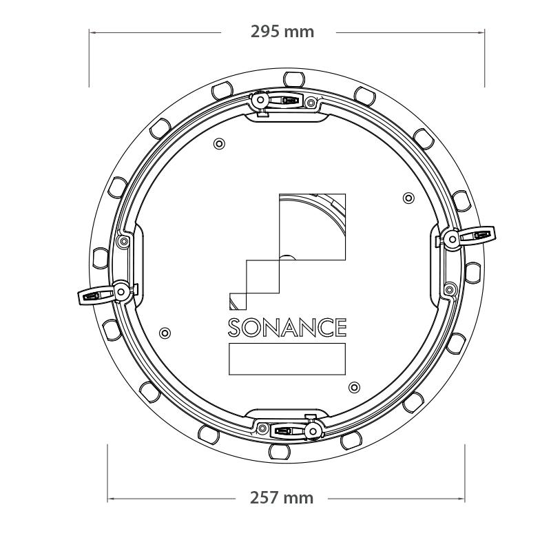 sonance visual performance