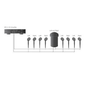 SGS Wiring Diagramm