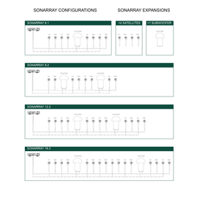 SONARRAY Configurations zsns-w7