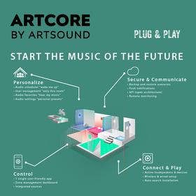 Artsound - Multiroom Artcore