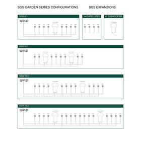 Sonance - Garden System